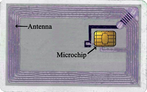 antenna in smart card